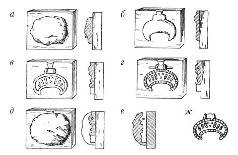 литье ювелирных изделий